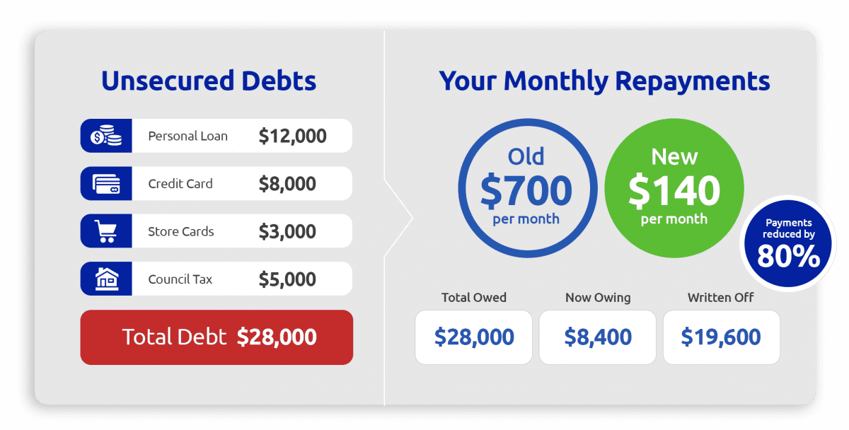 debt-example-new.png